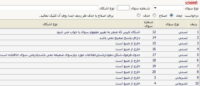 آموزش نحوه ی اعلام اشکال آزمون در سایت گلستان